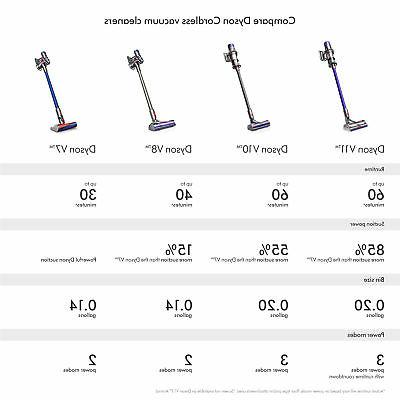Dyson V10 Cordless Cleaner Iron   Refurbished